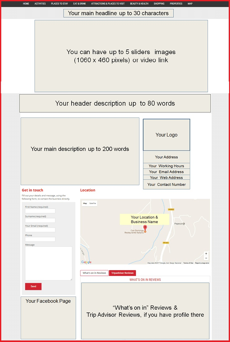 Sales Page Layout when Advertise in Plymouth